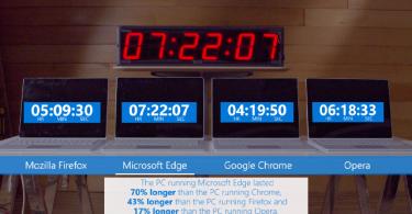 pil-testinde-chrome-bir-kez-daha-hayal-kirikligina-ugratti-640_640x360[1]