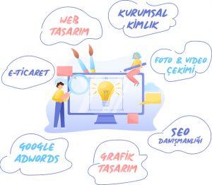 İlter Web Tasarım İle Daima İleri 1