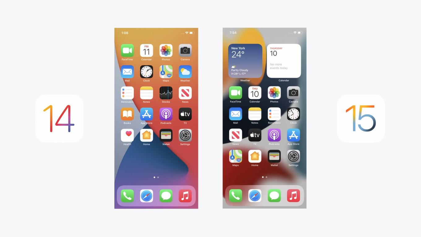 iOS 15'in Benimseme Oranı iOS 14'ün Gerisinde Kaldı! 2