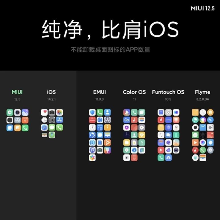 Xiaomi Kullanıcılarına Güzel Haber, Yeni Arayüz MIUI 12.5 Geliyor! 3
