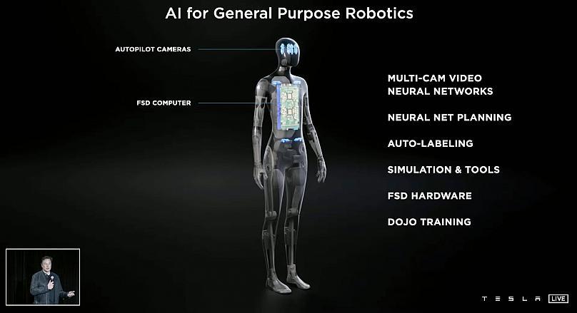 Tesla, Yapay Zeka İle Çalışan Bir İnsansı Robot Üzerinde Çalışıyor! 2