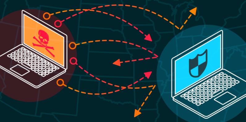 DDoS nedir? DDoS Saldırısı Nasıl Atılır? 3
