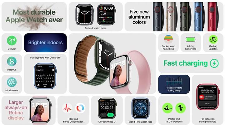Ekranı Büyük Yeni Apple Watch Series 7 Tanıtıldı! 4