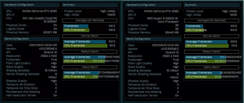Intel's Core i9-12900K, AMD'yi Geçti! 1