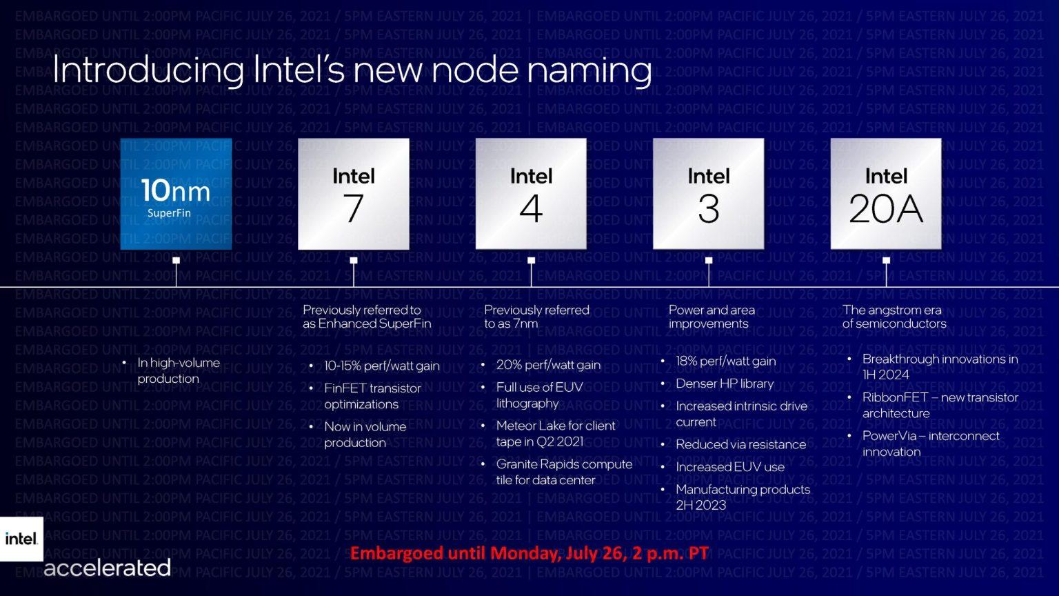 Intel İşlemcilerde Kullanacağı Yeni Teknolojisini Duyurdu ! 2